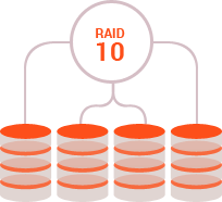 RAID 10 Data Storage Array